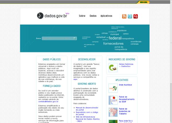 screenshot of Brazilian Government open data site
